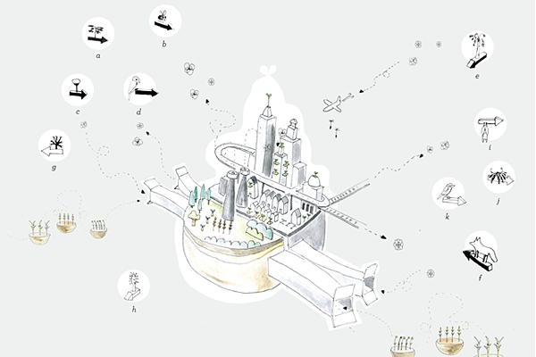 Neighbourhood Satellites