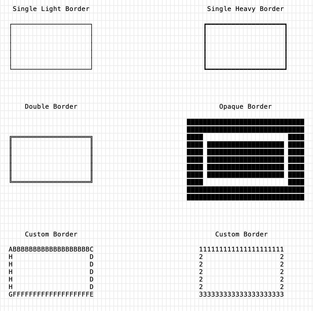 Pcb Design Using Software Advantages And Disadvantages