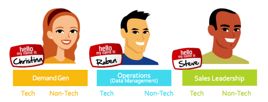 6 email personalization techniques