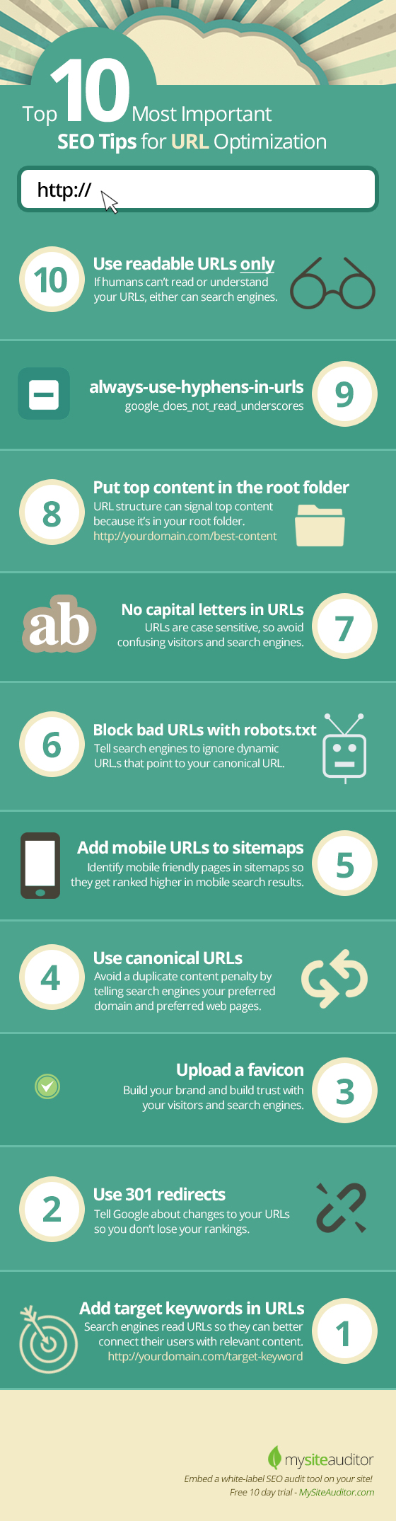 advanced SEO techniques to double search traffic URL optimization infographic