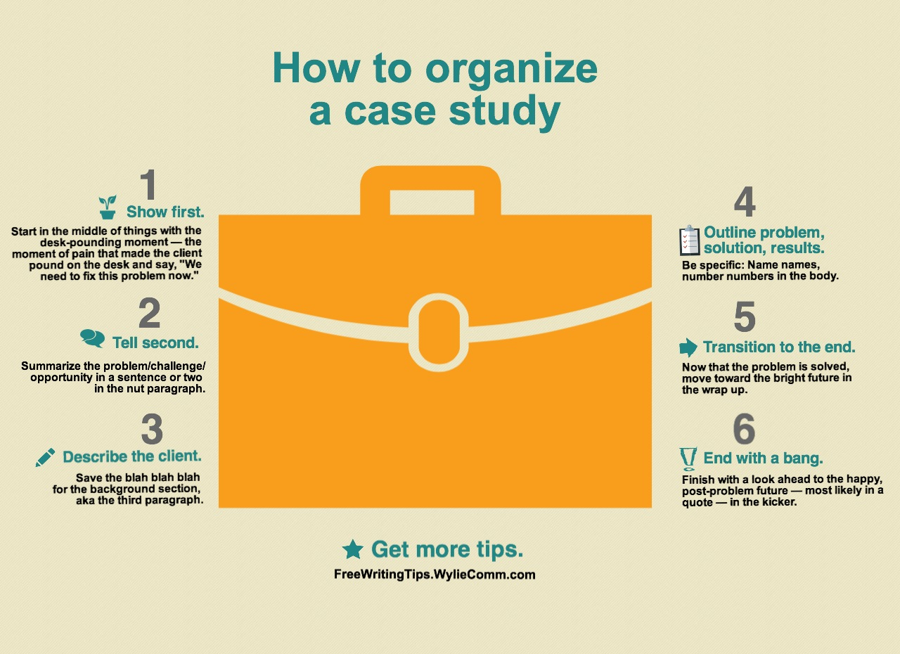 How To Write A Perfect Case Study That Attracts High