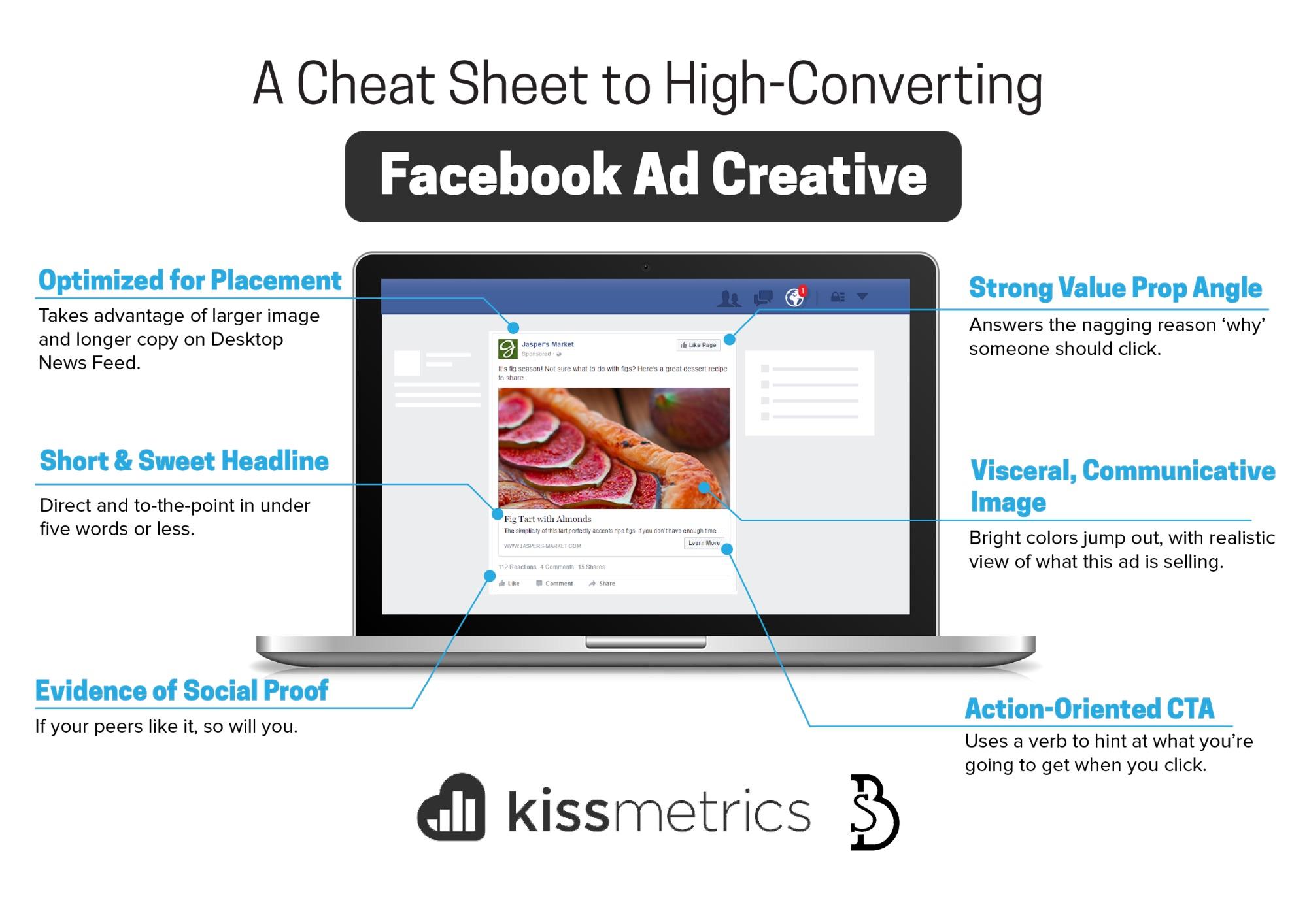 A Cheat Sheet To High Converting Facebook Ad Creative