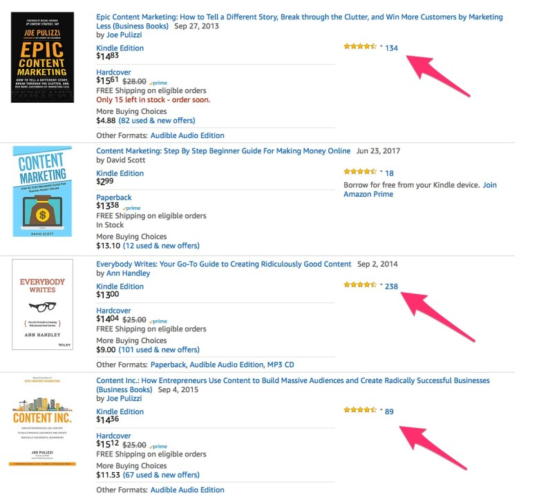 Amazon Content Marketing