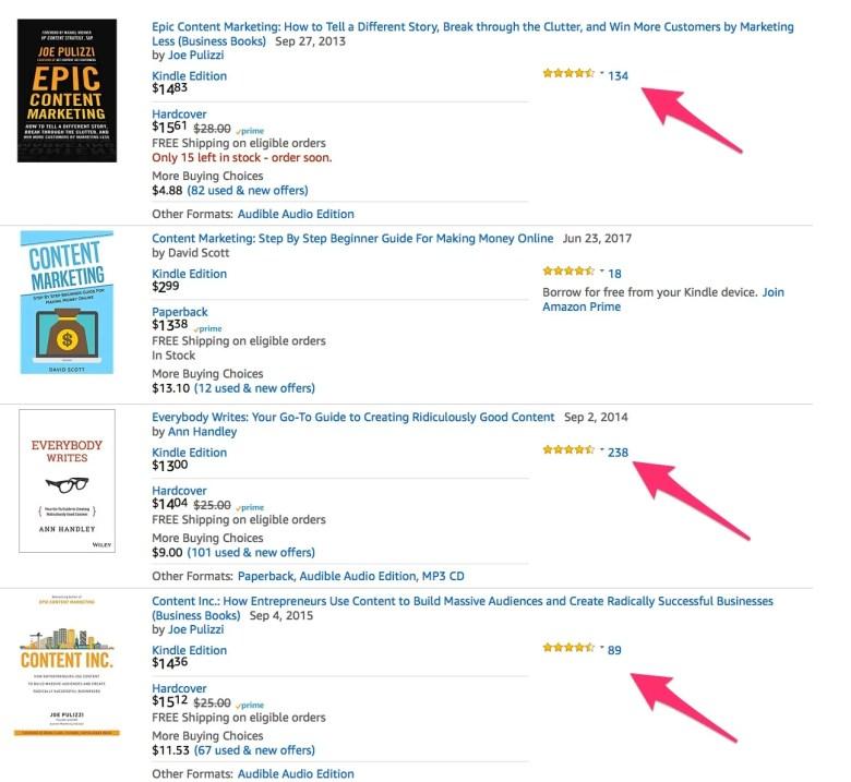Amazon Content Marketing