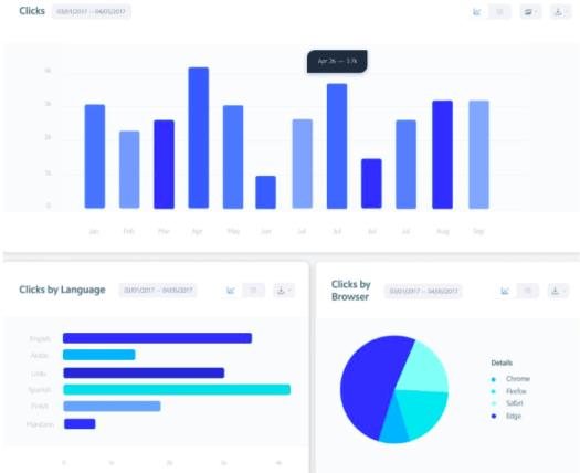 instagram analytics tool clicks