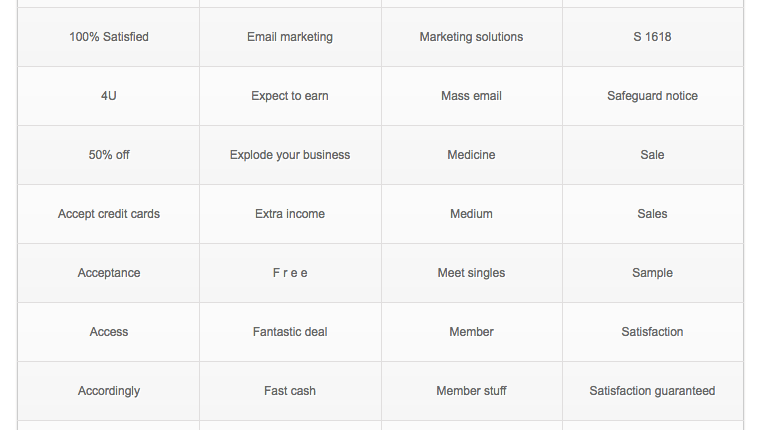 3X Your Email Open Rates in One Week With These 25 Simple