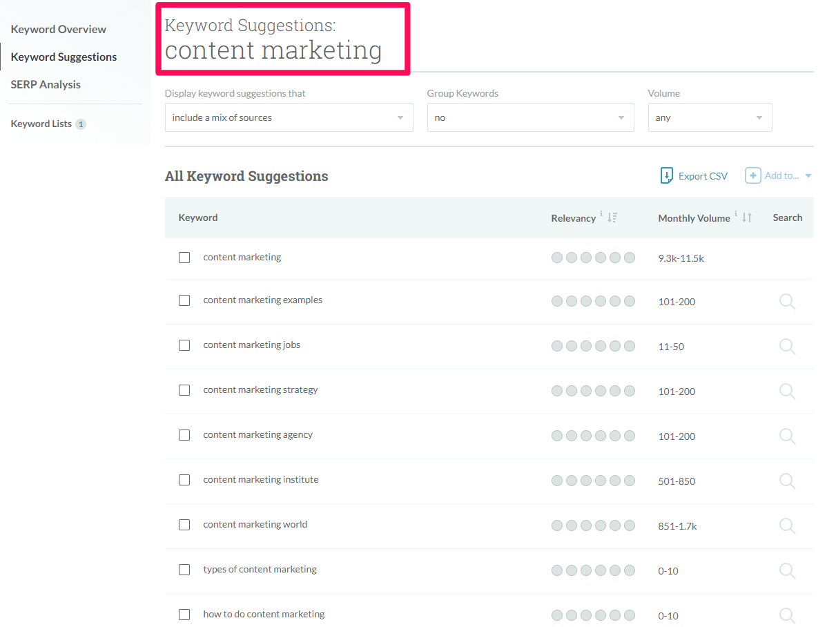 Why You Shouldn't Do Keyword Research for Your Blog Posts