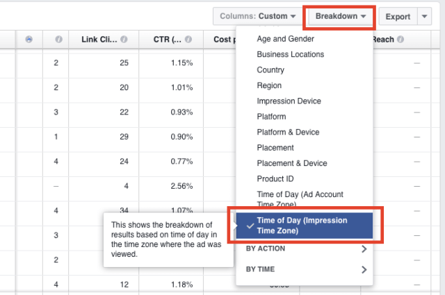 facebook reporting time of day