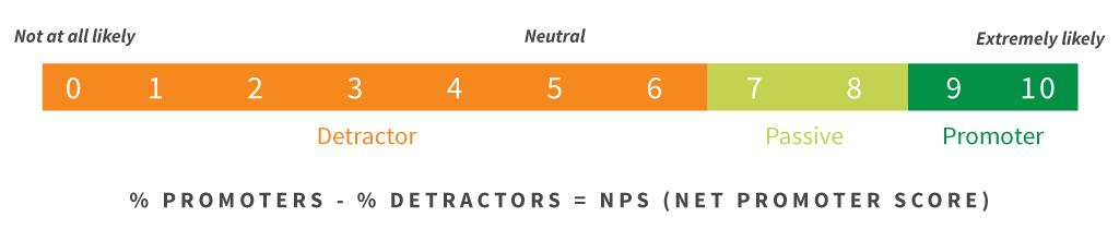 NPS Definition copy 04 copy