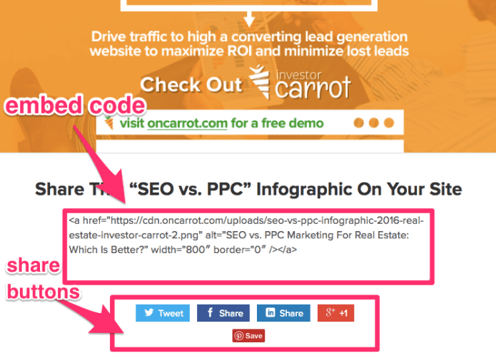 SEO vs PPC For Real Estate Investors Which Is Best 1