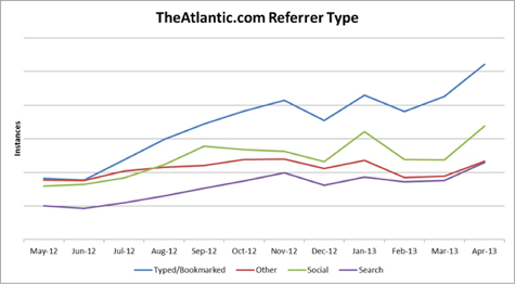 atlantictraffic thumb 650x358 124032