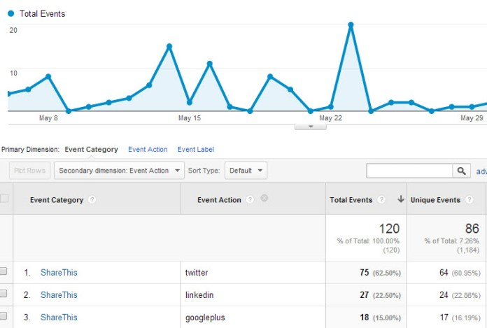 google analytics event tracking example