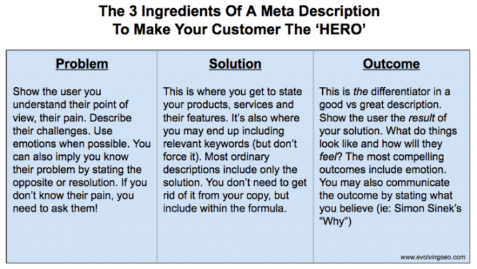 meta description ingredients 768x432