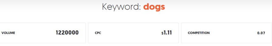 2018 04 08 15 28 16 Ubersuggests Free Keyword Tool Generate More Suggestions