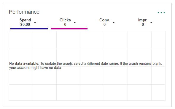 bing results