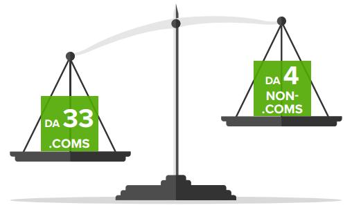 2017 05 02 10 45 31 DNA SEO Study Infographic Final.pdf
