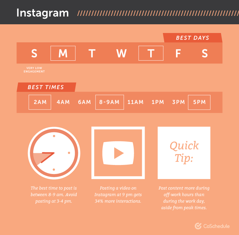 best times days to post on instagram