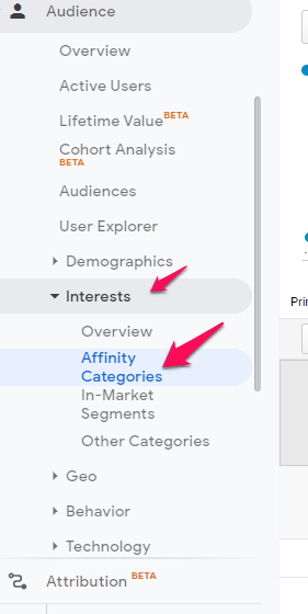 bounce rate by affinity