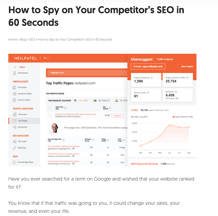 competitor research example, how to increase your dwell time in SEO
