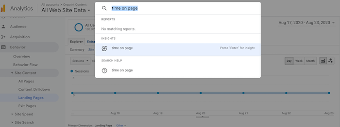 dwell time versus time on page metrics for SEO