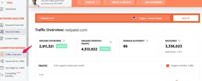 ubersuggest report - improve google ranking