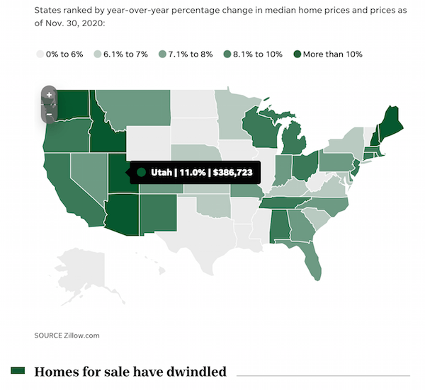 USA Today example of data visualization