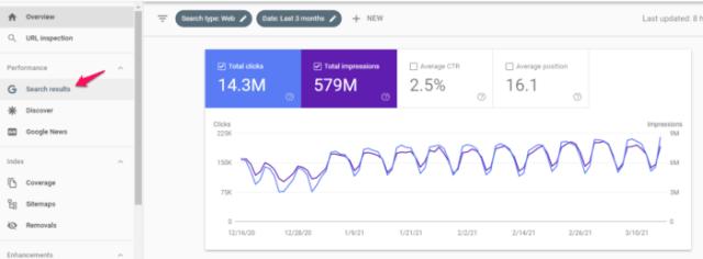 Google search console search results