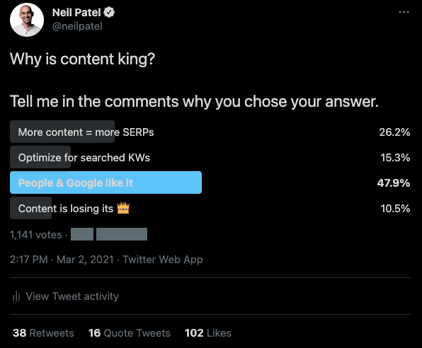 why is content king - twitter poll Neil Patel