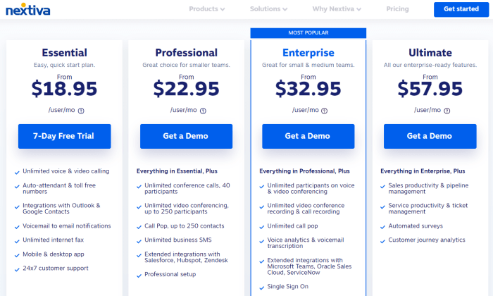 Nextiva pricing for Best Business Phone Systems