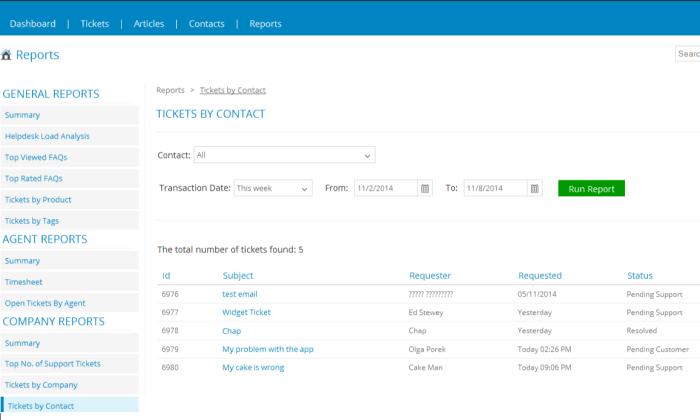 Cayzu interface for Best Help Desk Software