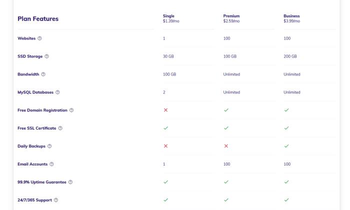 Hostinger pricing for Best Cheap Web Hosting