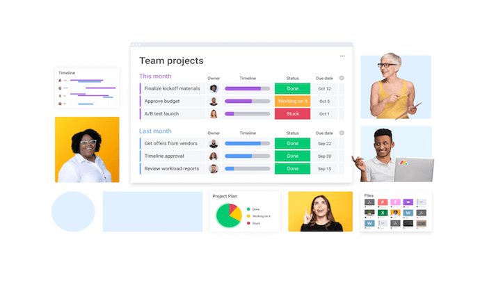 Monday.com splash image for Best Agile Project Management Software
