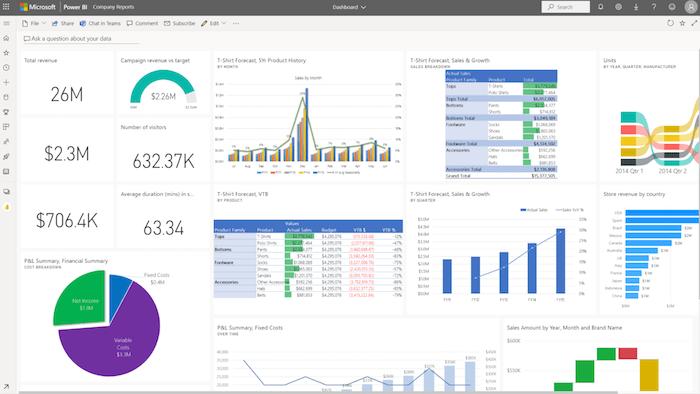 Microsoft Power BI Analytics Report