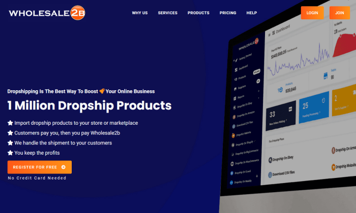 Wholesale2b splash page for Best Dropshipping Companies