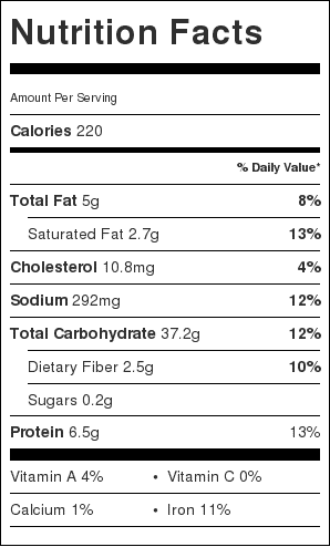 Wholemeal Rolls Nutrition Label