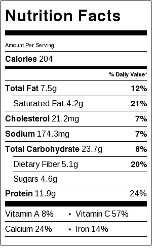 Cheesy Cauliflower and White Bean Soup Nutrition Label