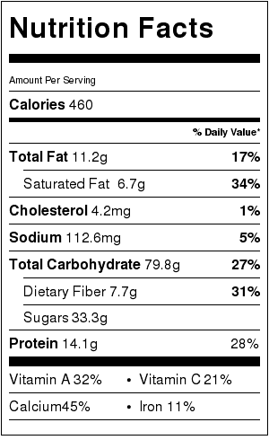 Banana Millet Porridge Nutrition Label