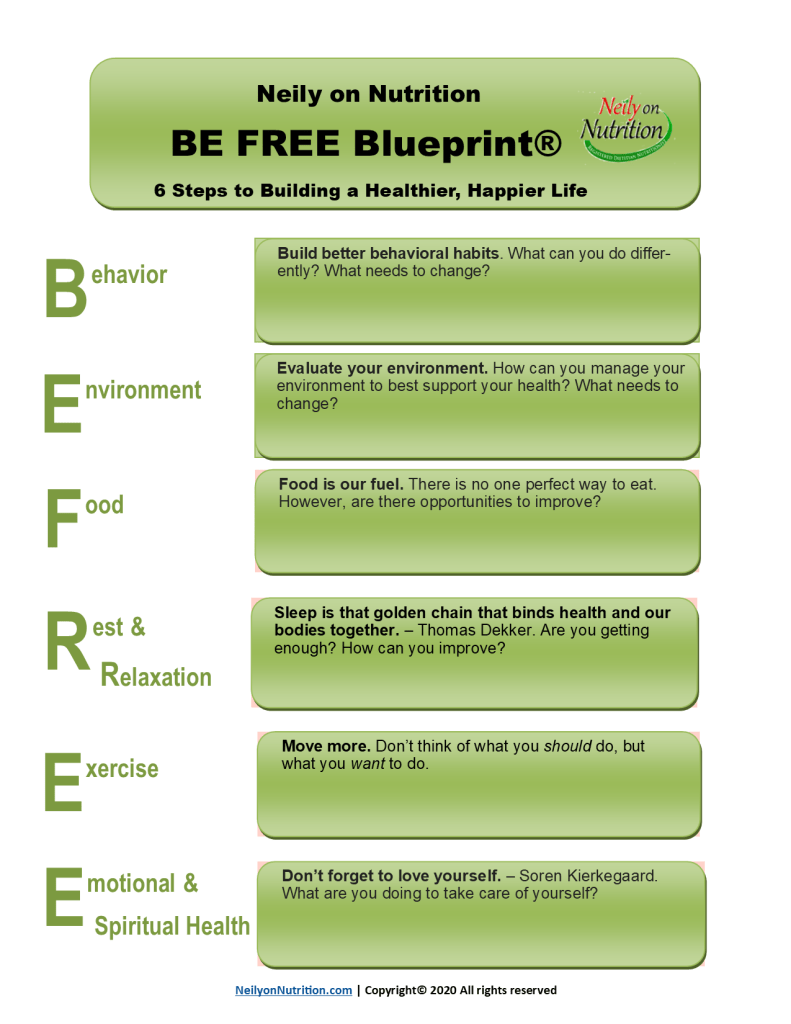 the BE FREE Blueprint