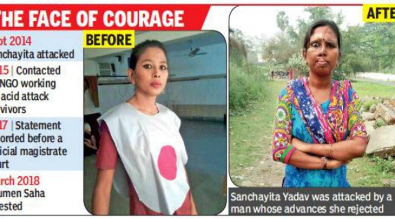Sanchayita Yadav