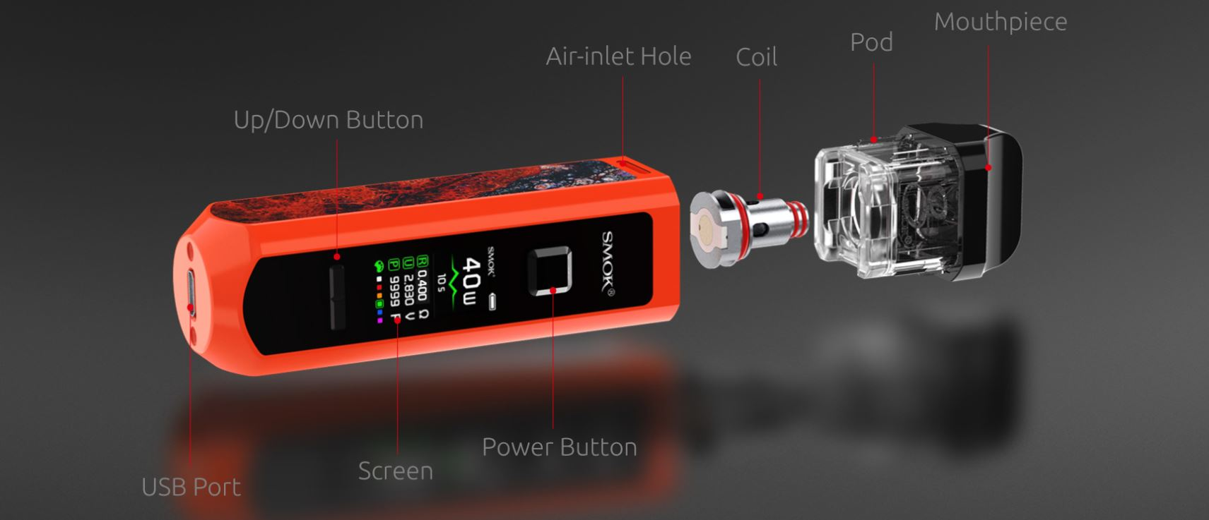 RPM-40-components RPM-40 KIT The Real Pod Mod By Smok