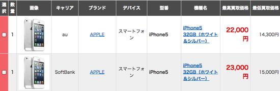 iPhone 5 32GB ホワイト(SoftBank)の買取参考価格