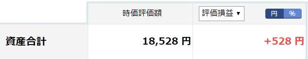 2019年3月の楽天証券100円積立投資の運用状況