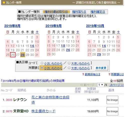 松井証券の「QUICKリサーチネット」