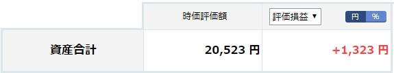 【楽天カード】2019年10月の楽天証券の投資信託積立の運用状況