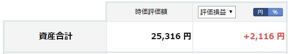 【楽天カード】2019年11月の楽天証券の投資信託積立の運用状況