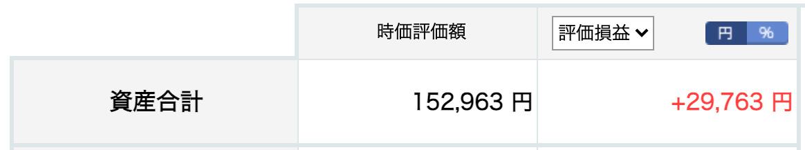【楽天カード】2021年3月の楽天証券の投資信託積立の運用状況