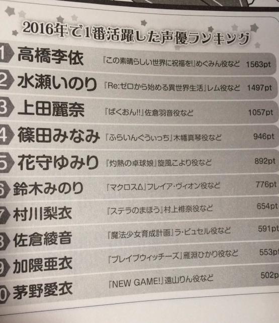 newbie seiyuu ranking 2016