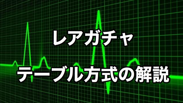 ネコムート レベル40 ステータス