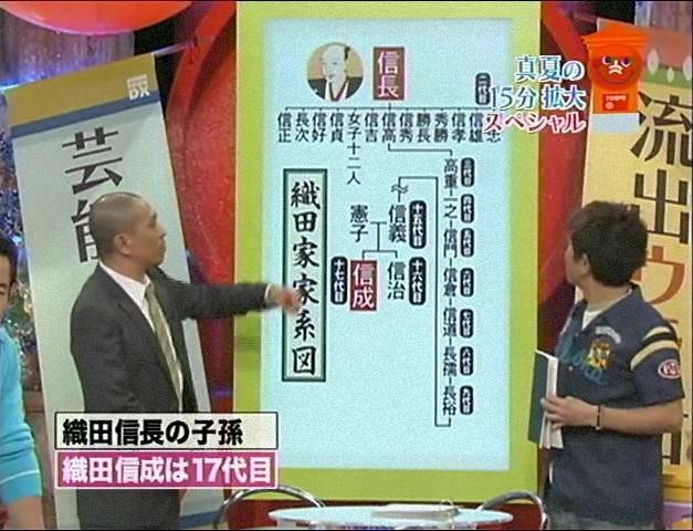 織田信成 家系図