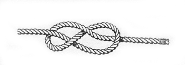 Knot knowing: the basics
